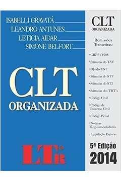 Clt Organizada 2012
