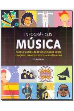 Infograficos Musica