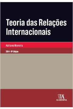 Teoria das Relacões Internacionais